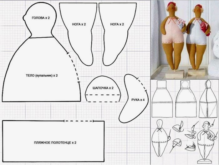 Схема выкройки куклы тильды девочки фото 994