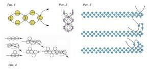 prostoy_braslet_bisera Как сделать браслет из бисера для начинающих: схемы, пошаговые инструкции с фото и видео
