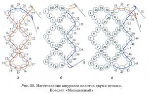 pletenie_dve_niti Как сделать браслет из бисера для начинающих: схемы, пошаговые инструкции с фото и видео