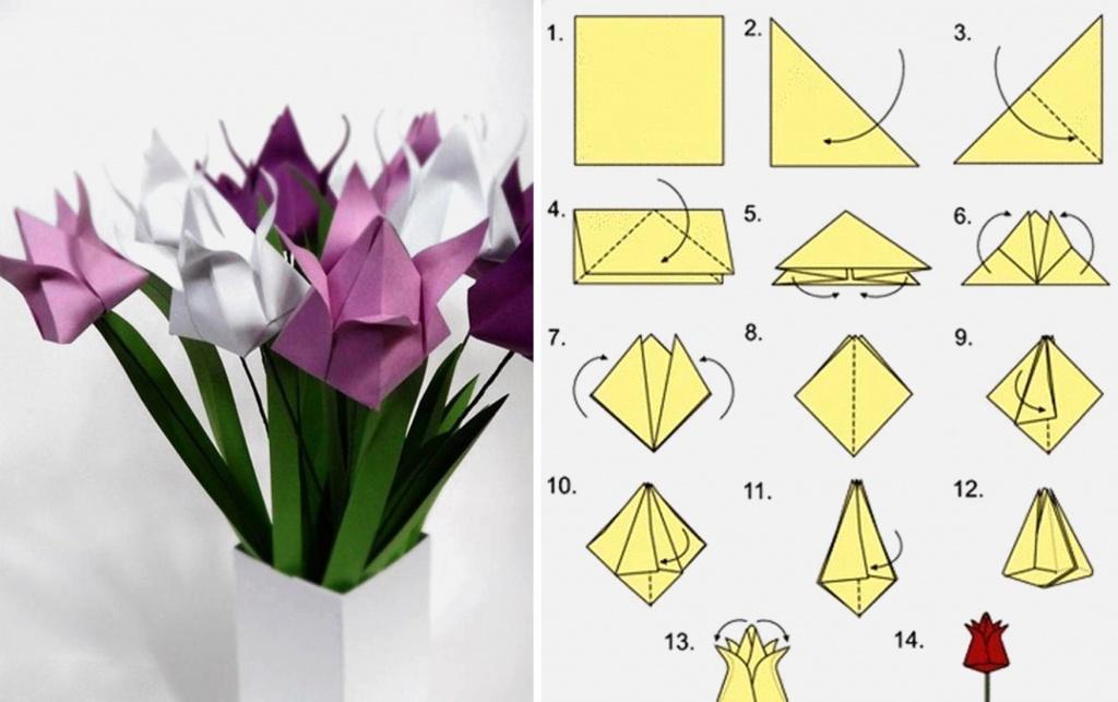 Как сделать тюльпан открытка, дню