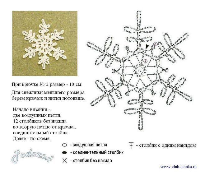 вязание крючком для начинающих схема новогодней гирлянды из снежинок