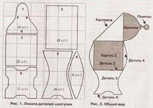 podruchnyy_material_shkatulki Шкатулка своими руками: мастер-классы и творческие идеи