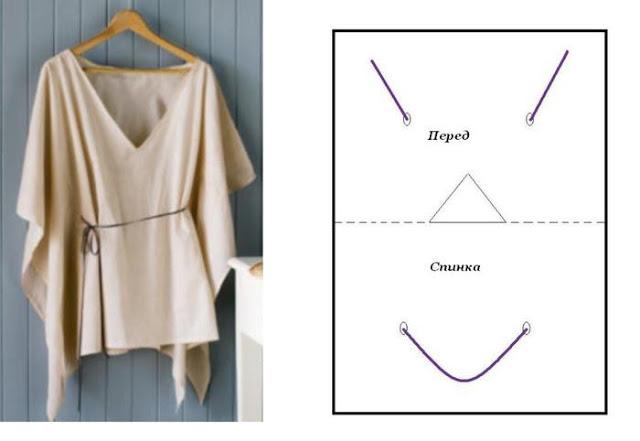 d306071e8a1 Как быстро сшить тунику своими руками  варианты пошива одежды без ...