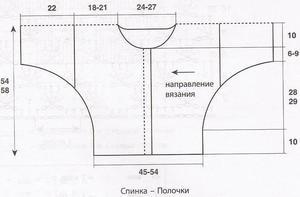 vykroyka_kofty_letuchaya Построение выкройки рукава летучая мышь для платья