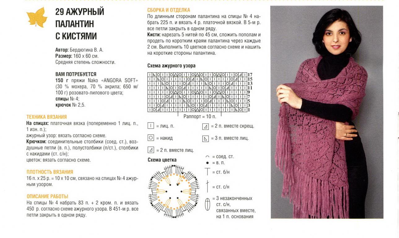 Схема ажурного палантина спицами из мохера фото 653