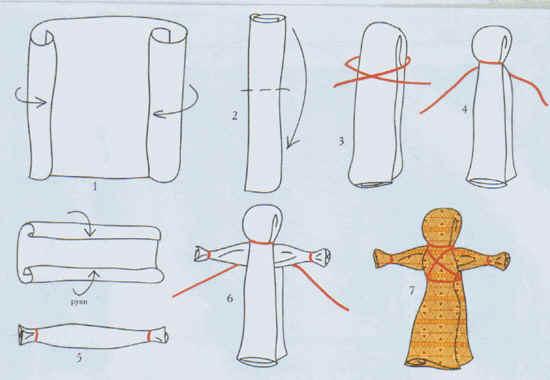 Кукла амулет как сделать амулет аватара
