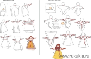 изготовление куклы-оберега «На Здоровье»