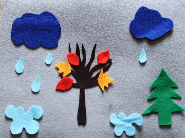 59109b5e4410 Аппликации из фетра: детские идеи и варианты, выкройки и трафареты ...