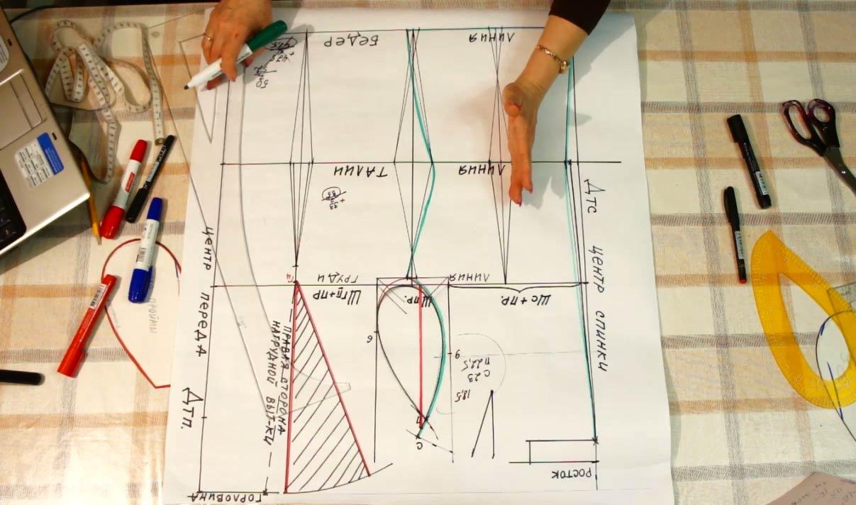 5bb82f8816fd112 Как правильно сделать выкройку платья: пошаговое построение основы ...