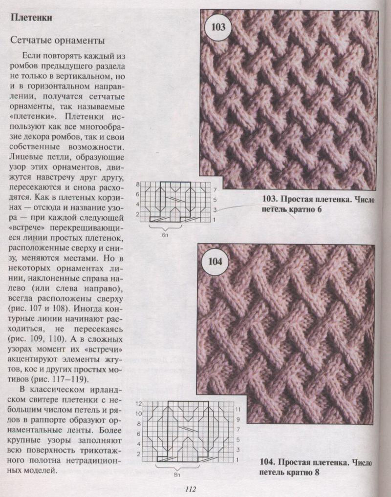 Шапка узором плетенка спицами схема с описанием